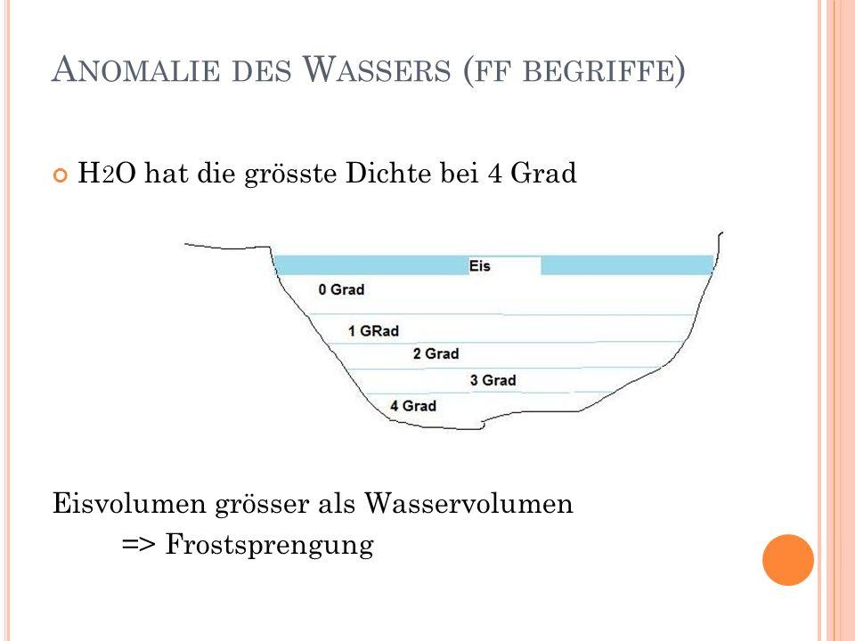 A NOMALIE DES W ASSERS ( FF BEGRIFFE ) H 2 O hat die grösste Dichte bei 4 Grad Eisvolumen grösser als Wasservolumen => Frostsprengung