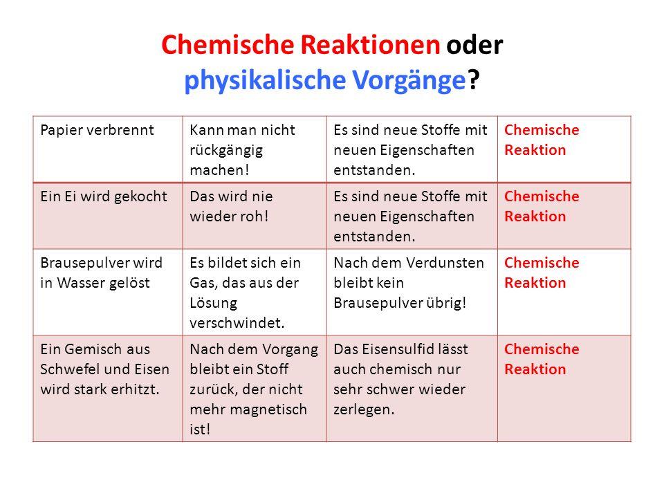 Chemische Reaktionen oder physikalische Vorgänge? Papier verbrenntKann man nicht rückgängig machen! Es sind neue Stoffe mit neuen Eigenschaften entsta