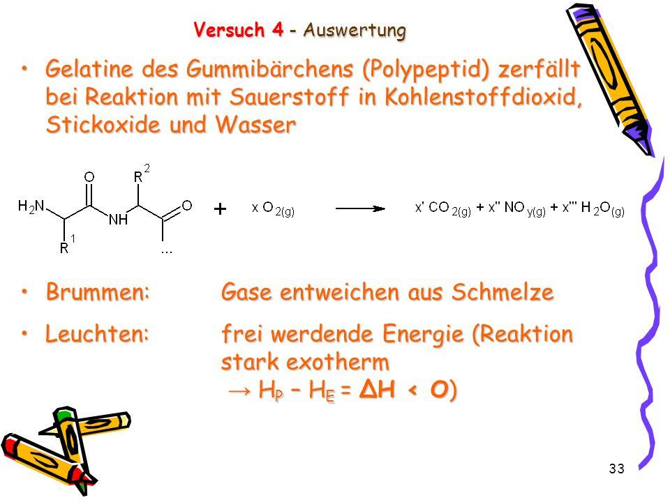 33 Gelatine des Gummibärchens (Polypeptid) zerfällt bei Reaktion mit Sauerstoff in Kohlenstoffdioxid, Stickoxide und WasserGelatine des Gummibärchens