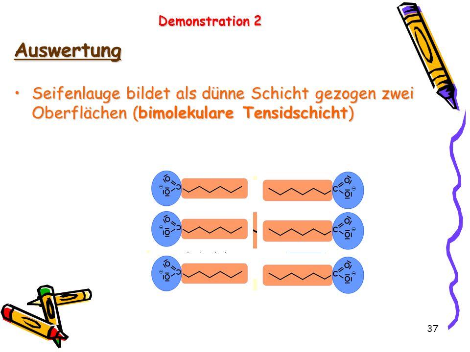 37 Demonstration 2 Auswertung Seifenlauge bildet als dünne Schicht gezogen zwei Oberflächen (bimolekulare Tensidschicht)Seifenlauge bildet als dünne S