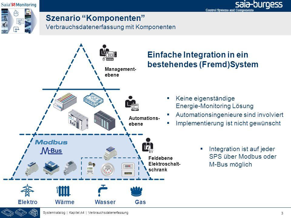 3 Szenario Komponenten Verbrauchsdatenerfassung mit Komponenten Integration ist auf jeder SPS über Modbus oder M-Bus möglich Einfache Integration in e