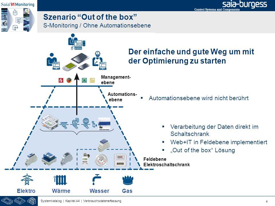 4 Szenario Out of the box S-Monitoring / Ohne Automationsebene Verarbeitung der Daten direkt im Schaltschrank Web+IT in Feldebene implementiert Out of