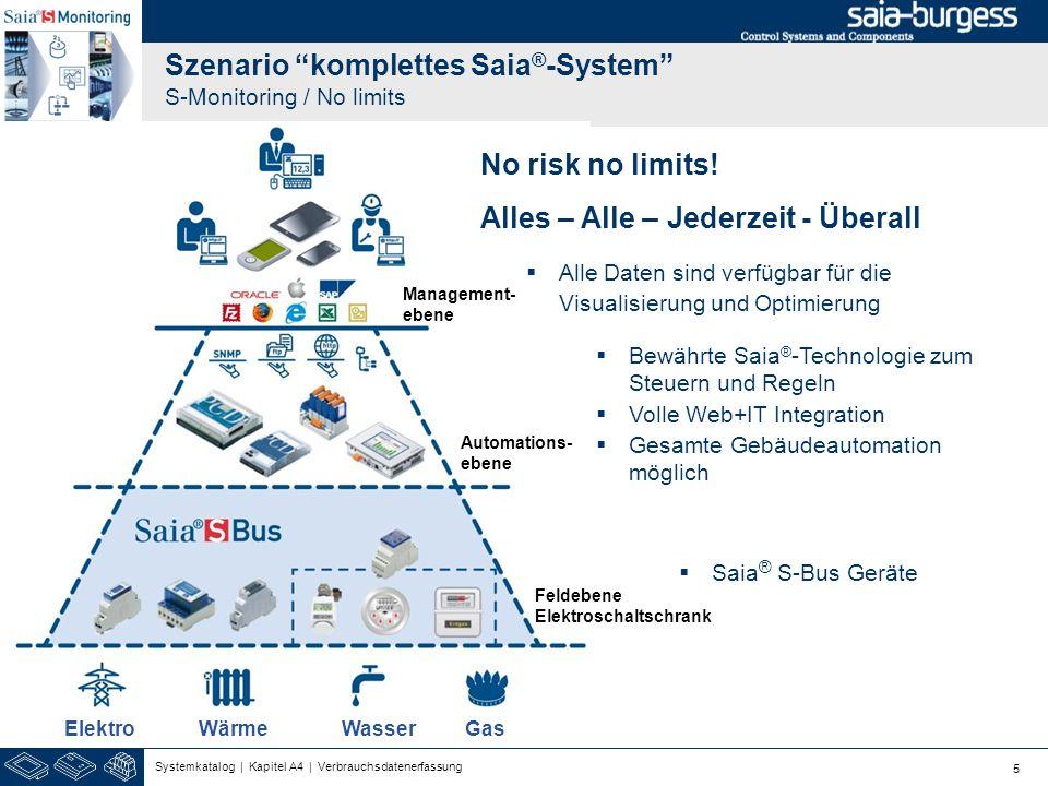 5 Szenario komplettes Saia ® -System S-Monitoring / No limits Saia ® S-Bus Geräte Management- ebene Automations- ebene Feldebene Elektroschaltschrank