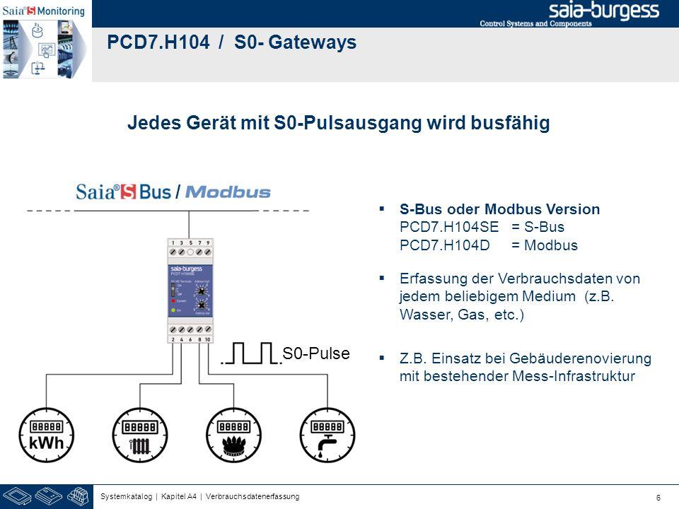 6 PCD7.H104 / S0- Gateways S0-Pulse Z.B. Einsatz bei Gebäuderenovierung mit bestehender Mess-Infrastruktur Erfassung der Verbrauchsdaten von jedem bel
