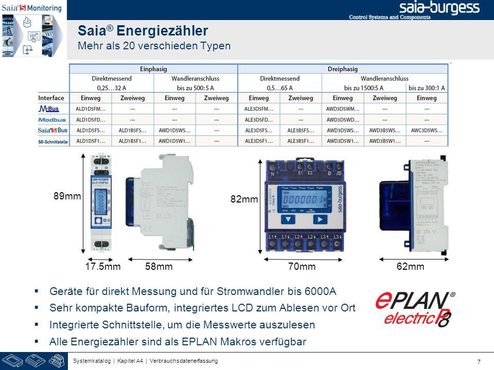 7 Saia ® Energiezähler Mehr als 20 verschieden Typen Integrierte Schnittstelle, um die Messwerte auszulesen 17.5mm 89mm 82mm 70mm58mm62mm Geräte für d