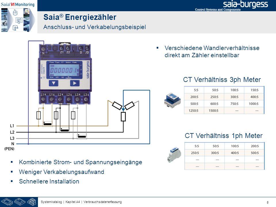 8 Saia ® Energiezähler Anschluss- und Verkabelungsbeispiel CT Verhältniss 3ph Meter CT Verhältniss 1ph Meter Kombinierte Strom- und Spannungseingänge