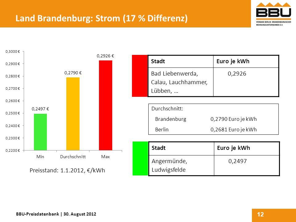 12 Land Brandenburg: Strom (17 % Differenz) StadtEuro je kWh Bad Liebenwerda, Calau, Lauchhammer, Lübben, … 0,2926 StadtEuro je kWh Angermünde, Ludwig