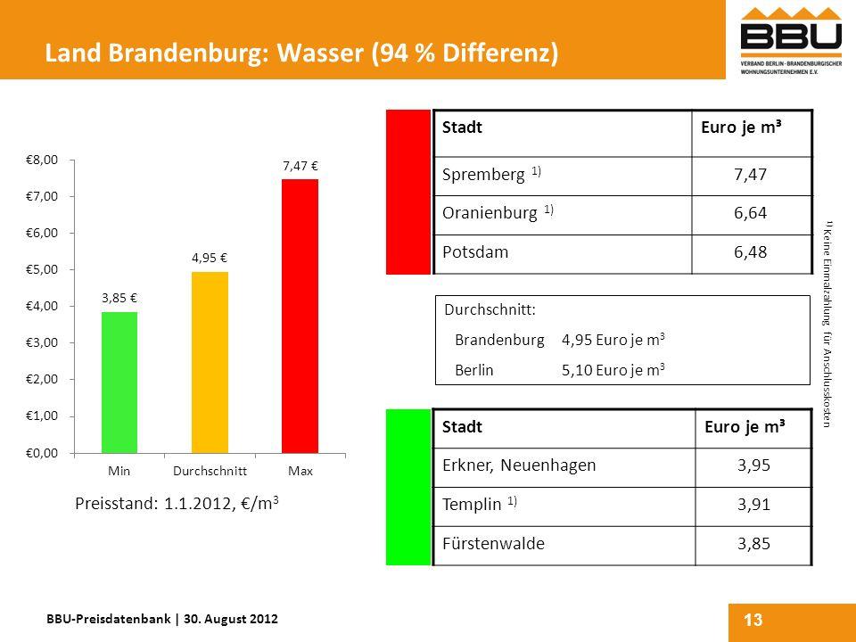 13 Land Brandenburg: Wasser (94 % Differenz) StadtEuro je m³ Spremberg 1) 7,47 Oranienburg 1) 6,64 Potsdam6,48 StadtEuro je m³ Erkner, Neuenhagen3,95