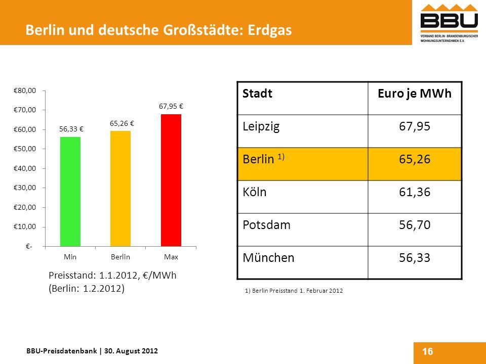 16 Berlin und deutsche Großstädte: Erdgas StadtEuro je MWh Leipzig67,95 Berlin 1) 65,26 Köln61,36 Potsdam56,70 München56,33 Preisstand: 1.1.2012, /MWh