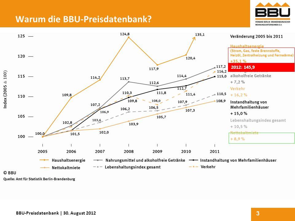 3 Warum die BBU-Preisdatenbank? BBU-Preisdatenbank | 30. August 2012 2012: 145,9