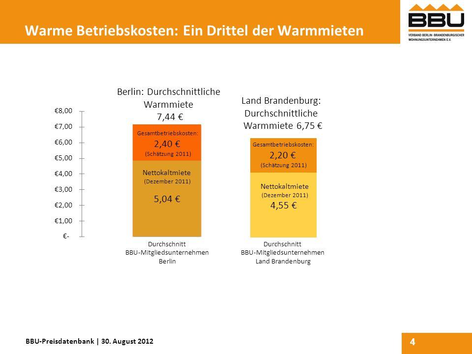 4 BBU-Preisdatenbank | 30. August 2012 Warme Betriebskosten: Ein Drittel der Warmmieten Gesamtbetriebskosten: 2,40 (Schätzung 2011) Durchschnitt BBU-M