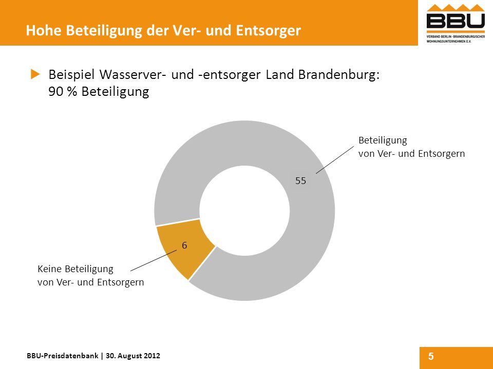 5 Hohe Beteiligung der Ver- und Entsorger Beispiel Wasserver- und -entsorger Land Brandenburg: 90 % Beteiligung Beteiligung von Ver- und Entsorgern Ke