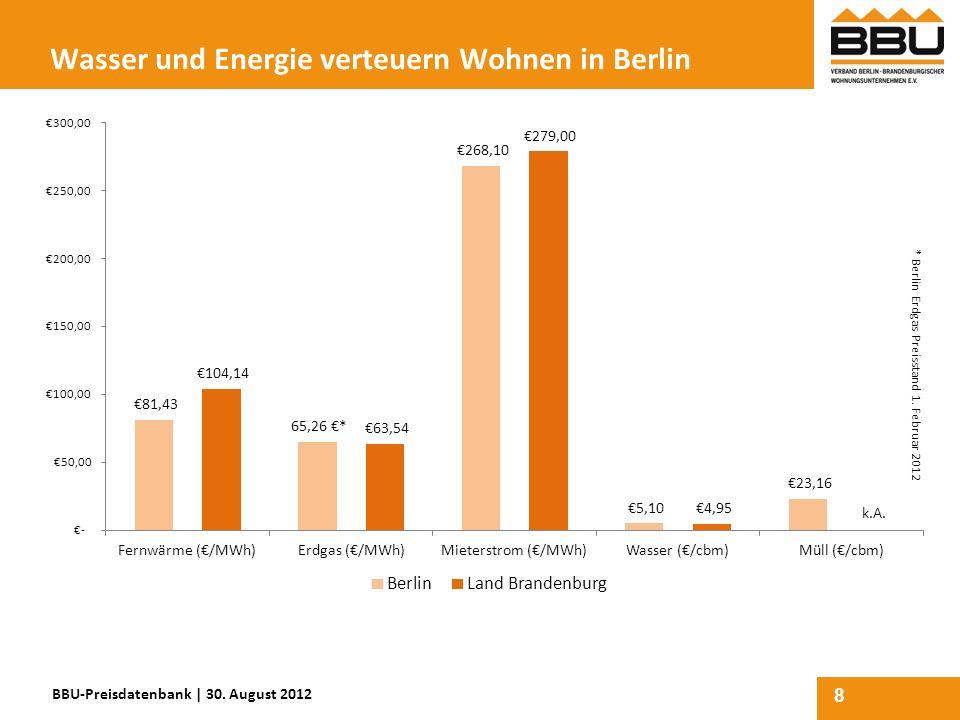 8 Wasser und Energie verteuern Wohnen in Berlin BBU-Preisdatenbank | 30. August 2012 k.A. * Berlin Erdgas Preisstand 1. Februar 2012