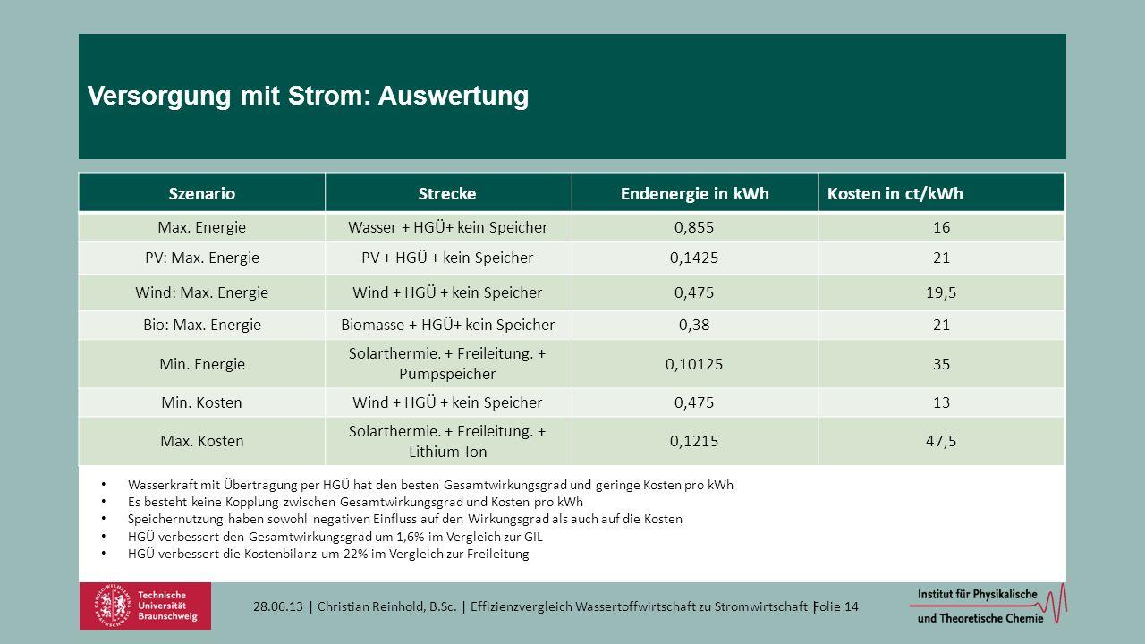 Versorgung mit Strom: Auswertung 28.06.13   Christian Reinhold, B.Sc.   Effizienzvergleich Wassertoffwirtschaft zu Stromwirtschaft  Folie 14 SzenarioS