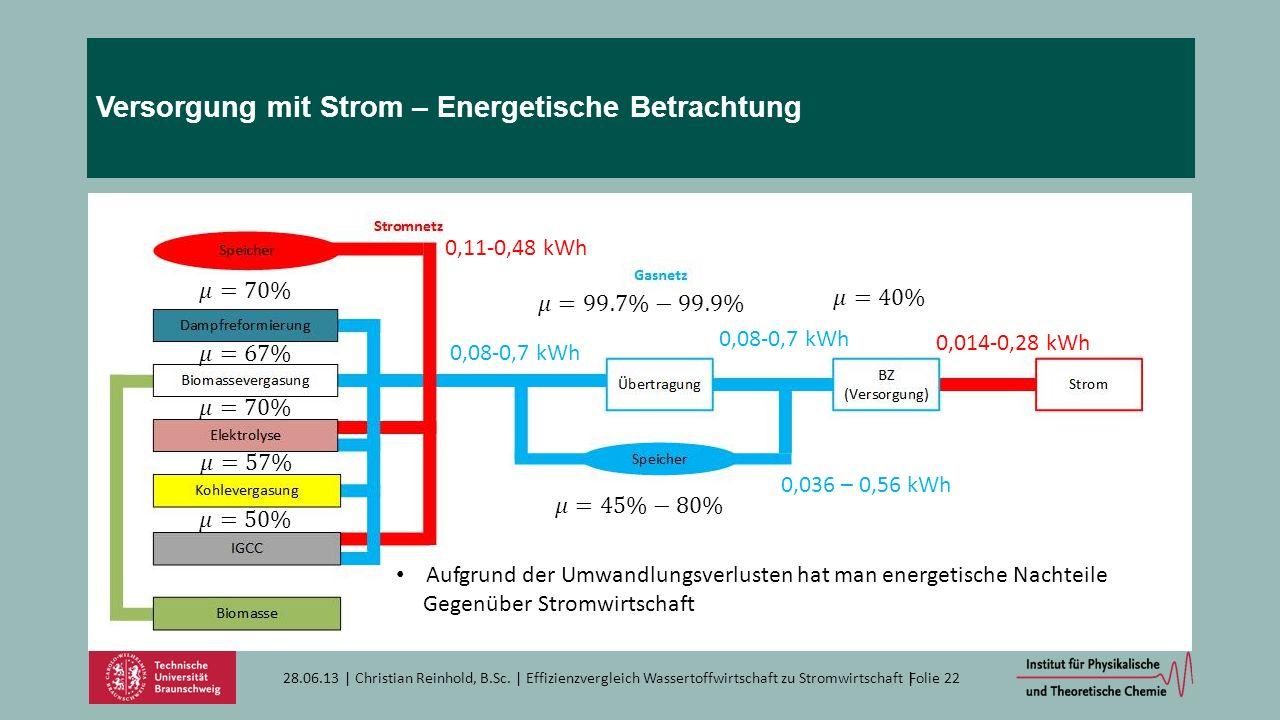 Versorgung mit Strom – Energetische Betrachtung 28.06.13   Christian Reinhold, B.Sc.   Effizienzvergleich Wassertoffwirtschaft zu Stromwirtschaft  Fol
