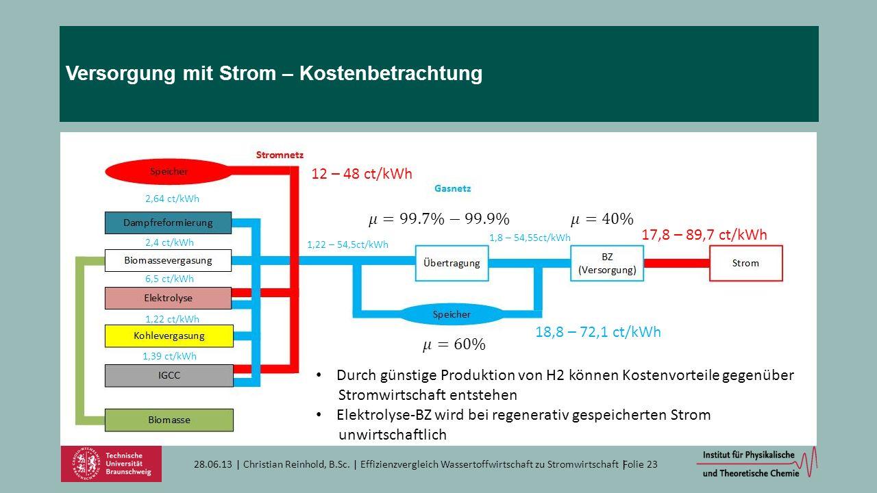 Versorgung mit Strom – Kostenbetrachtung 28.06.13   Christian Reinhold, B.Sc.   Effizienzvergleich Wassertoffwirtschaft zu Stromwirtschaft  Folie 23 2