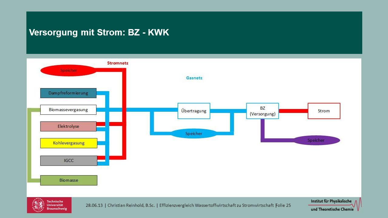 Versorgung mit Strom: BZ - KWK 28.06.13   Christian Reinhold, B.Sc.   Effizienzvergleich Wassertoffwirtschaft zu Stromwirtschaft  Folie 25