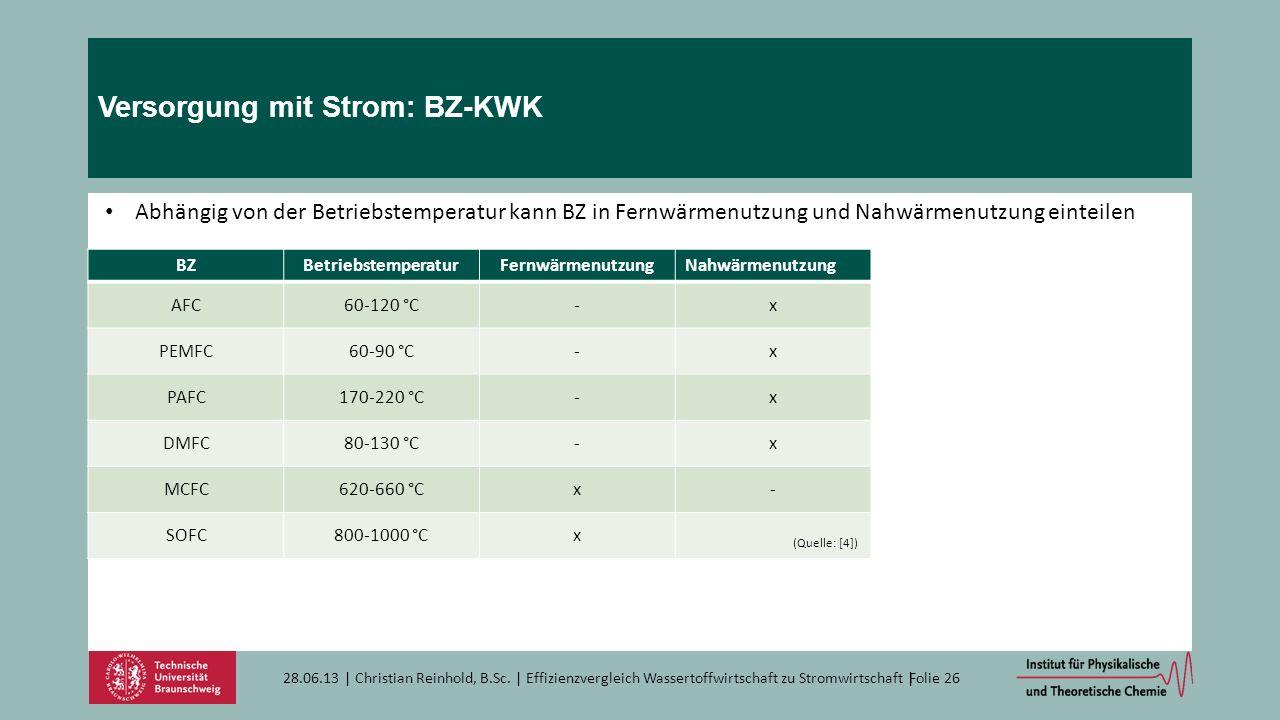 Versorgung mit Strom: BZ-KWK 28.06.13   Christian Reinhold, B.Sc.   Effizienzvergleich Wassertoffwirtschaft zu Stromwirtschaft  Folie 26 Abhängig von