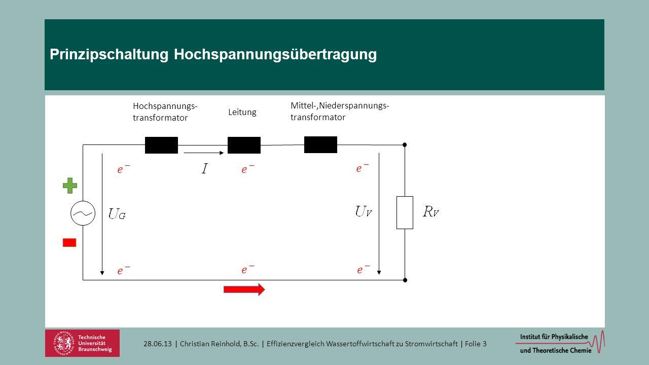 Prinzipschaltung Hochspannungsübertragung 28.06.13   Christian Reinhold, B.Sc.   Effizienzvergleich Wassertoffwirtschaft zu Stromwirtschaft  Folie 3 H