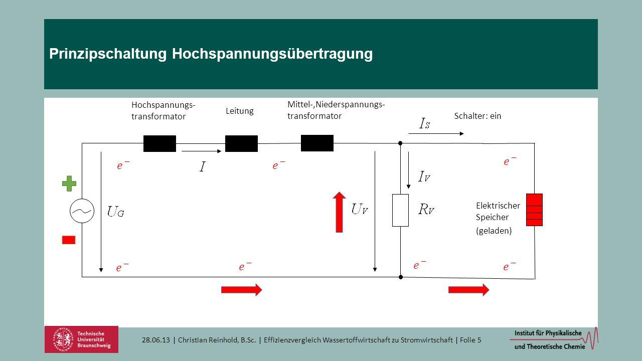 Prinzipschaltung Hochspannungsübertragung 28.06.13   Christian Reinhold, B.Sc.   Effizienzvergleich Wassertoffwirtschaft zu Stromwirtschaft  Folie 5 H