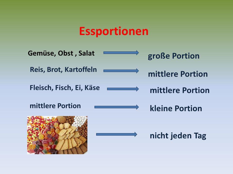 Essportionen Gemüse, Obst, Salat große Portion Reis, Brot, Kartoffeln mittlere Portion Fleisch, Fisch, Ei, Käse mittlere Portion kleine Portion nicht jeden Tag