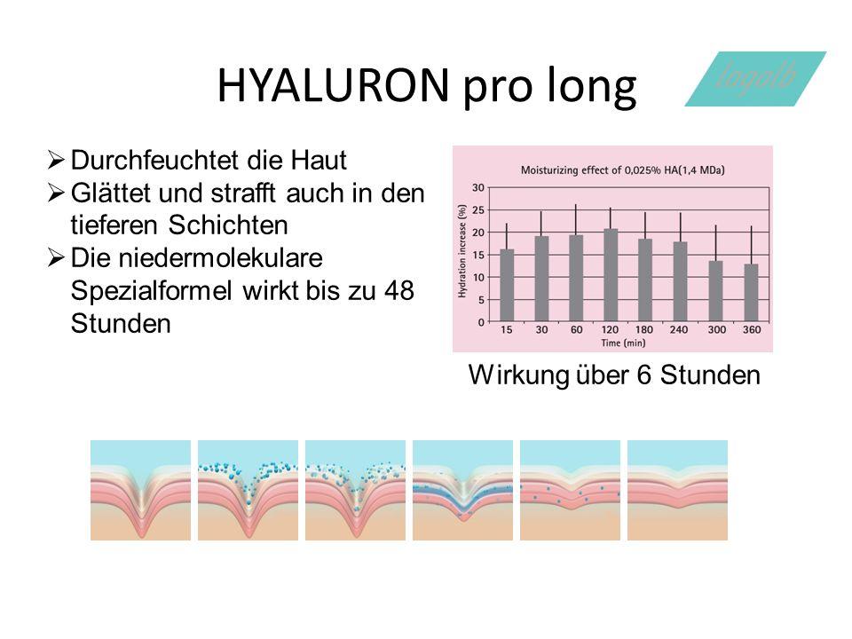 Hydrating Day Cream Schützt die Haut vor schädigenden Umwelt- belastungen.