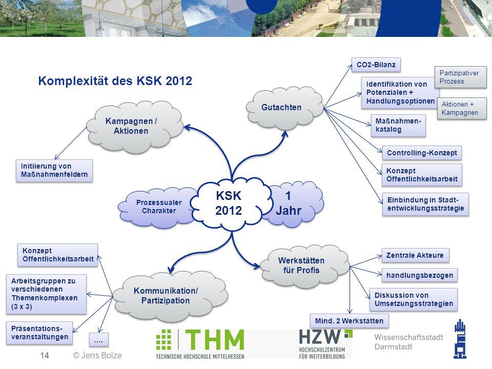 Prozessualer Charakter 1 Jahr Komplexität des KSK 2012 © Jens Bolze14 KSK 2012 Gutachten Werkstätten für Profis Kommunikation/ Partizipation Kampagnen