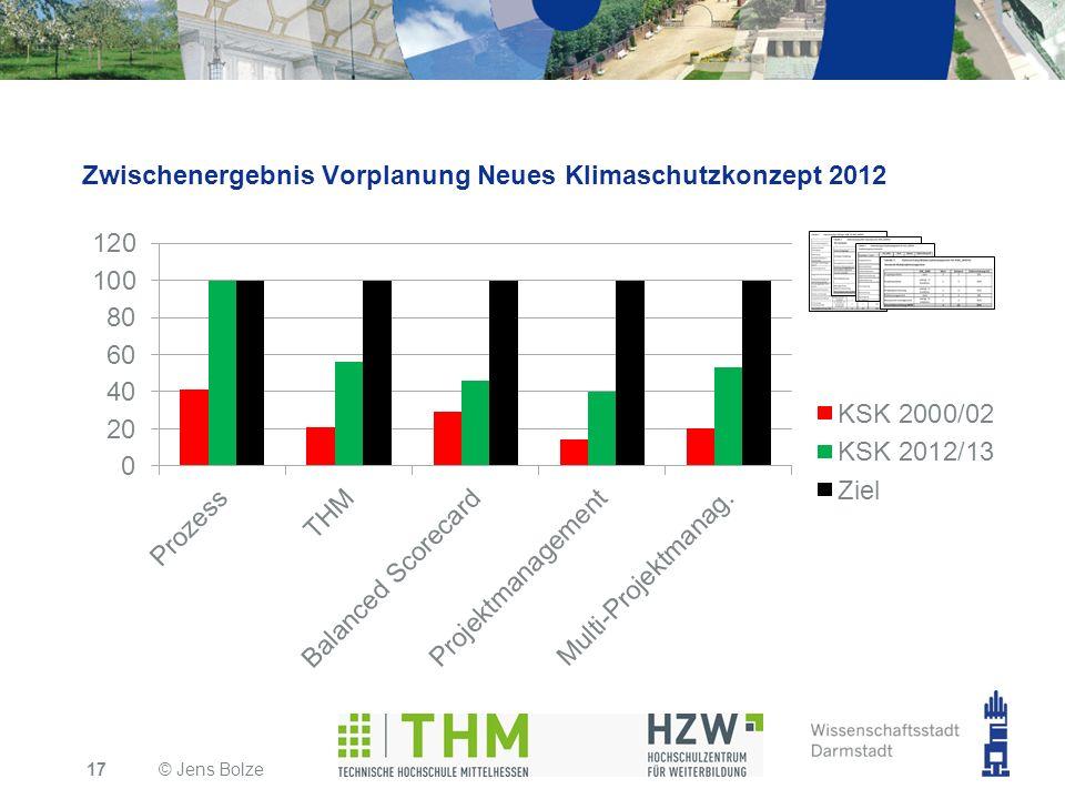 Zwischenergebnis Vorplanung Neues Klimaschutzkonzept 2012 © Jens Bolze17