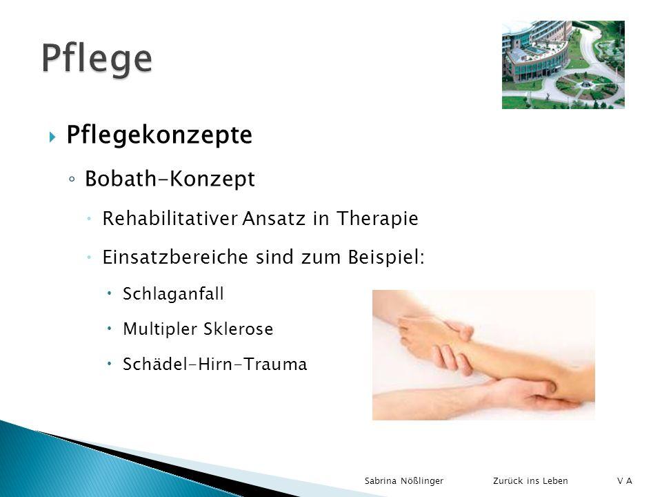 Pflegekonzepte Bobath-Konzept Rehabilitativer Ansatz in Therapie Einsatzbereiche sind zum Beispiel: Schlaganfall Multipler Sklerose Schädel-Hirn-Traum