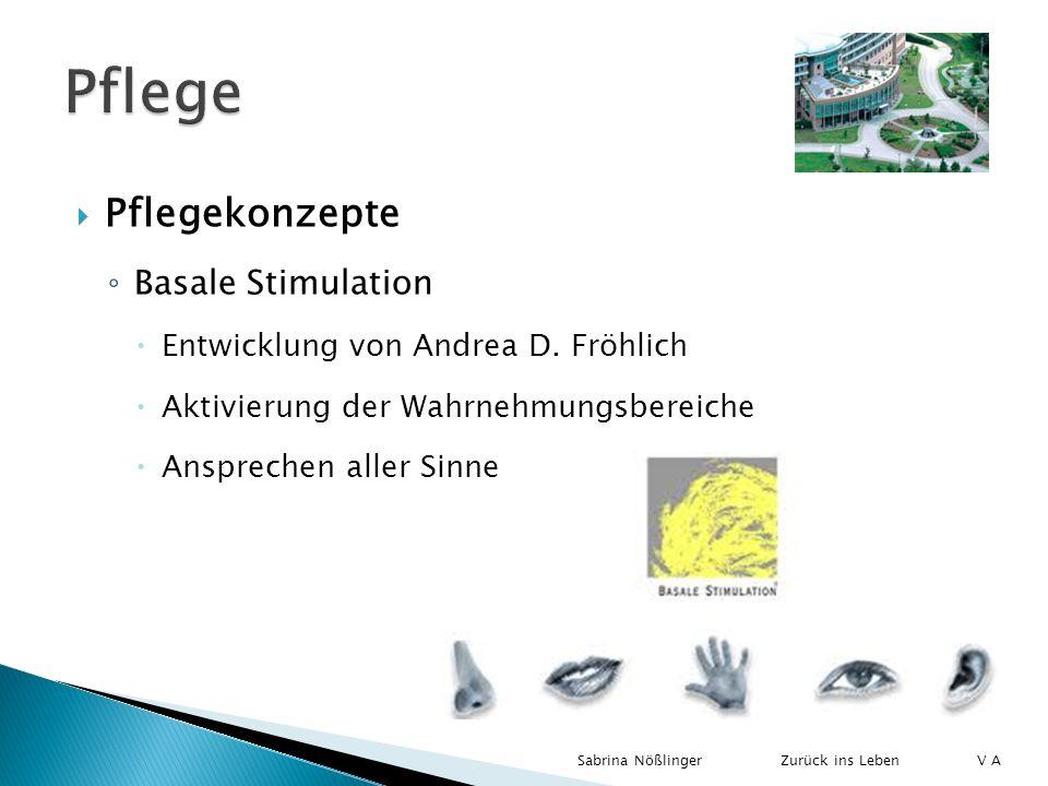 Pflegekonzepte Basale Stimulation Entwicklung von Andrea D. Fröhlich Aktivierung der Wahrnehmungsbereiche Ansprechen aller Sinne Zurück ins LebenSabri