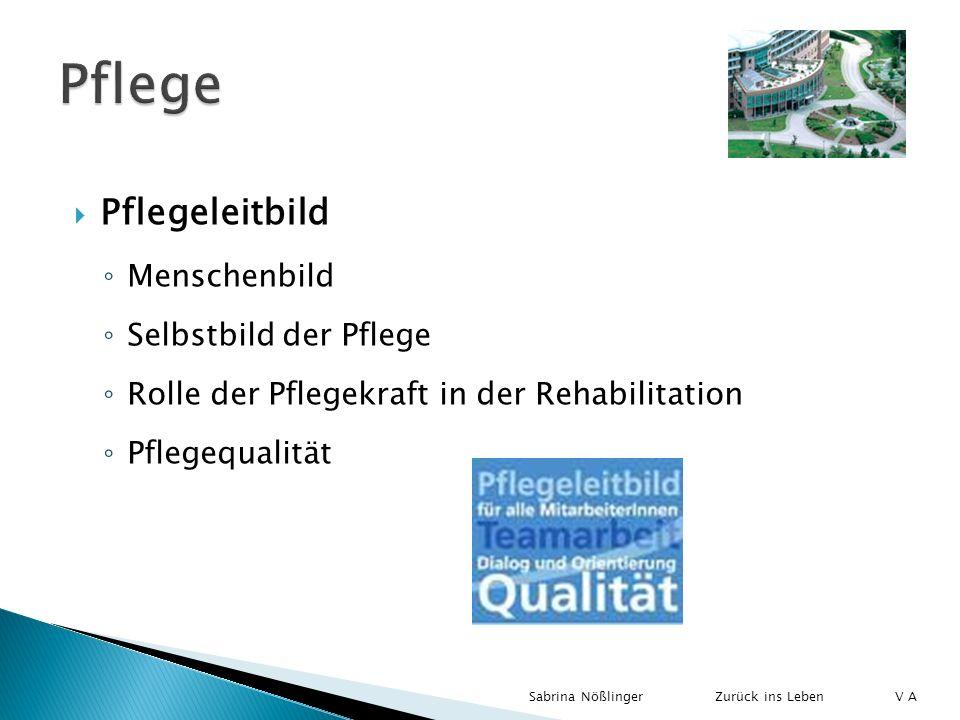 Pflegeleitbild Menschenbild Selbstbild der Pflege Rolle der Pflegekraft in der Rehabilitation Pflegequalität Zurück ins LebenSabrina Nößlinger V A