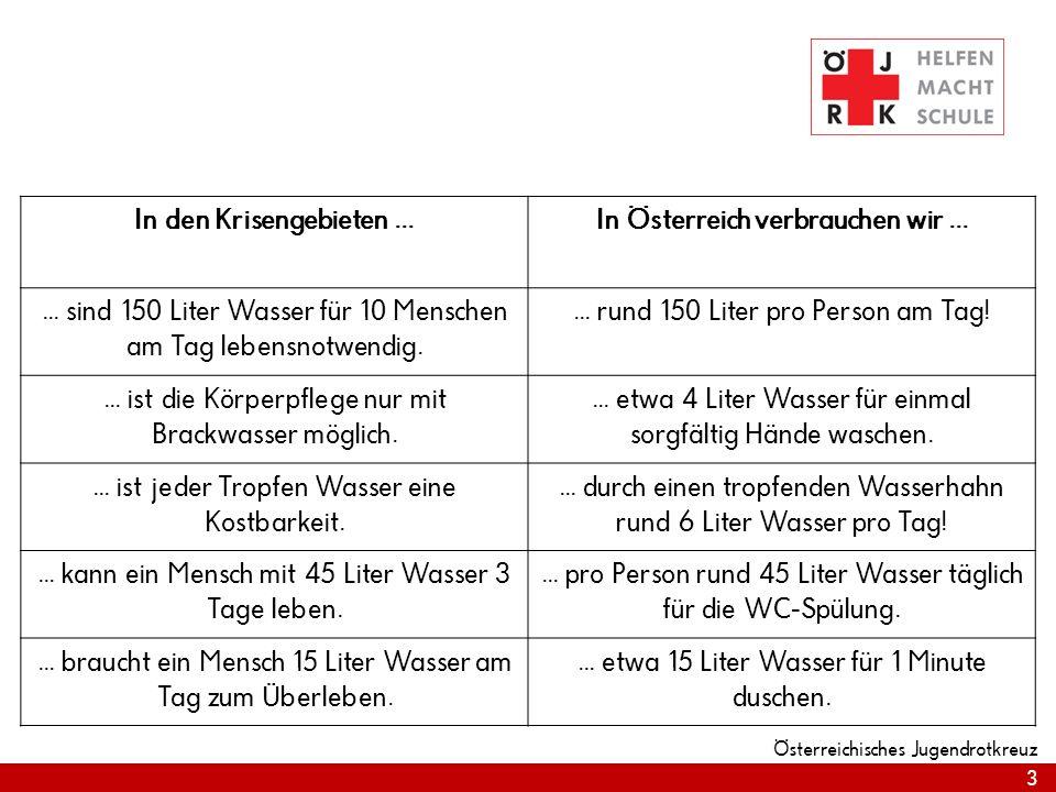 3 Österreichisches Jugendrotkreuz In den Krisengebieten...In Österreich verbrauchen wir...... sind 150 Liter Wasser für 10 Menschen am Tag lebensnotwe