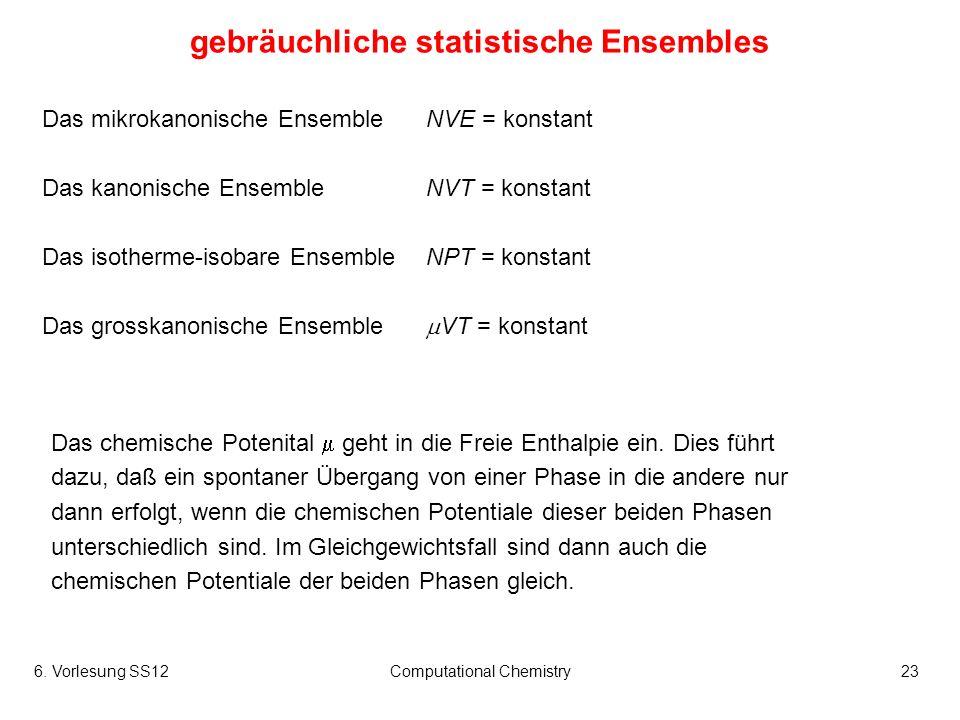 6. Vorlesung SS12Computational Chemistry23 gebräuchliche statistische Ensembles Das mikrokanonische EnsembleNVE = konstant Das kanonische EnsembleNVT