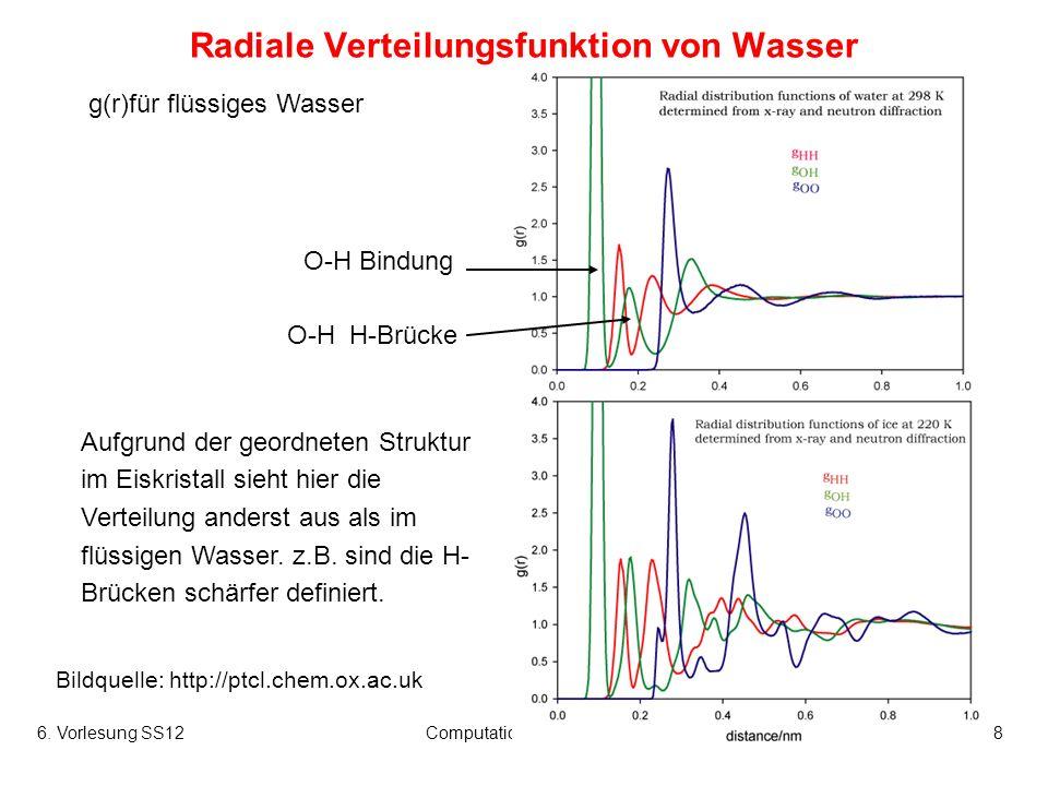 6. Vorlesung SS12Computational Chemistry8 Radiale Verteilungsfunktion von Wasser O-H Bindung Bildquelle: http://ptcl.chem.ox.ac.uk Aufgrund der geordn