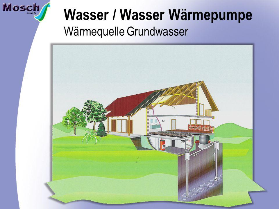 Wasser / Wasser Wärmepumpe Wärmequelle Grundwasser