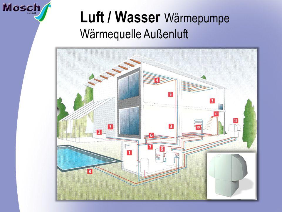Luft / Wasser Wärmepumpe Wärmequelle Außenluft