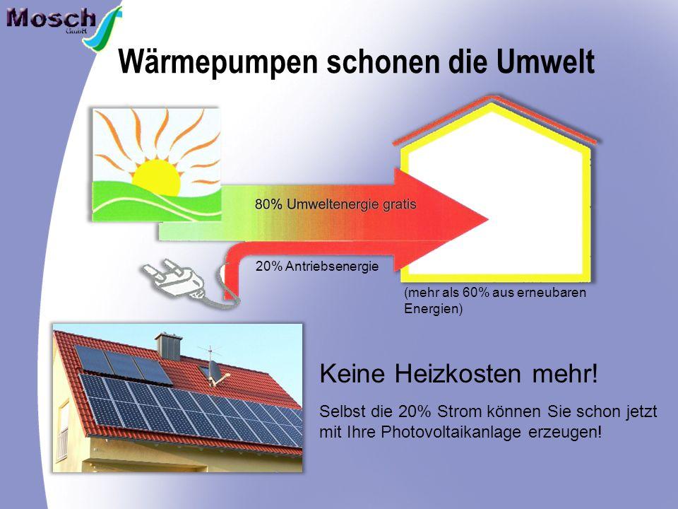 Wärmepumpen schonen die Umwelt 20% Antriebsenergie (mehr als 60% aus erneubaren Energien) Keine Heizkosten mehr.