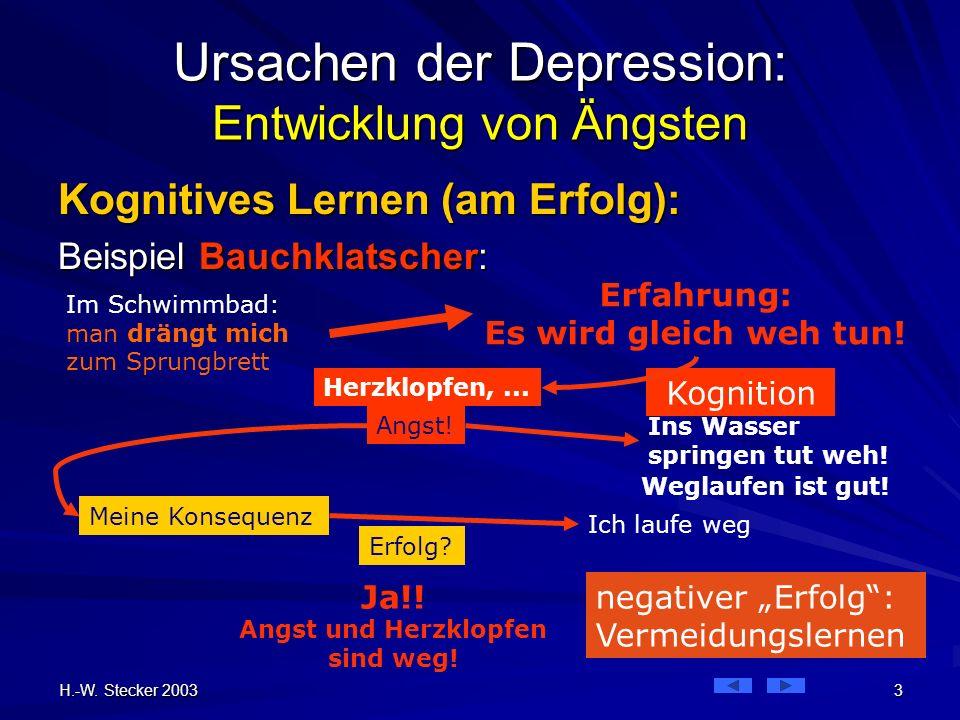 H.-W. Stecker 2003 3 Im Schwimmbad: man drängt mich zum Sprungbrett Ursachen der Depression: Entwicklung von Ängsten Kognitives Lernen (am Erfolg): Be