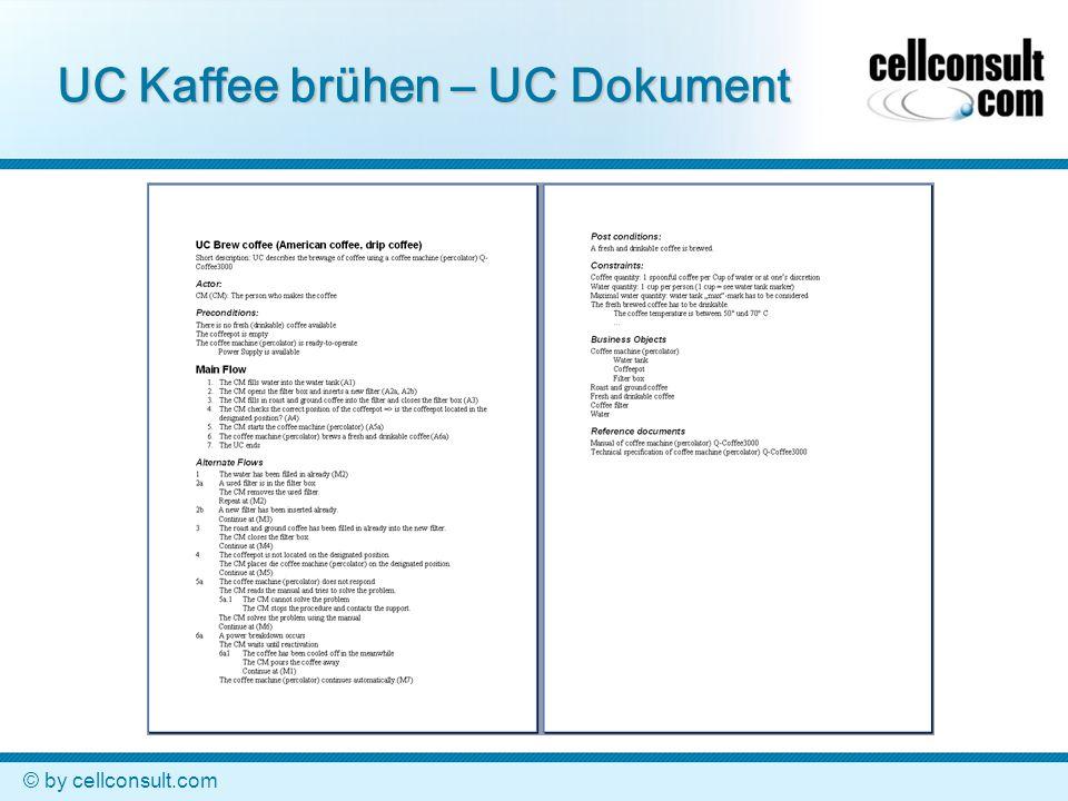 © by cellconsult.com UC Kaffee brühen – Main flow 1 2 3 4 5 6 7 Der CM füllt Wasser in den Wassertank Der CM öffnet die Filterlade und setzt einen neuen Filter ein Der CM füllt gerösteten und gemahlenen Kaffee in den Filter und schließt die Filterlade Der CM prüft die korrekte Position der Kaffeekanne Der CM startet die Kaffeemaschine (Percolator) Die Kaffeemaschine (Percolator) brüht einen frischen trinkbaren Kaffee Der UC endet Kein frischer (trinkbarer) Kaffee ist vorhanden Frischer und trinkbarer Kaffee wurde gebrüht