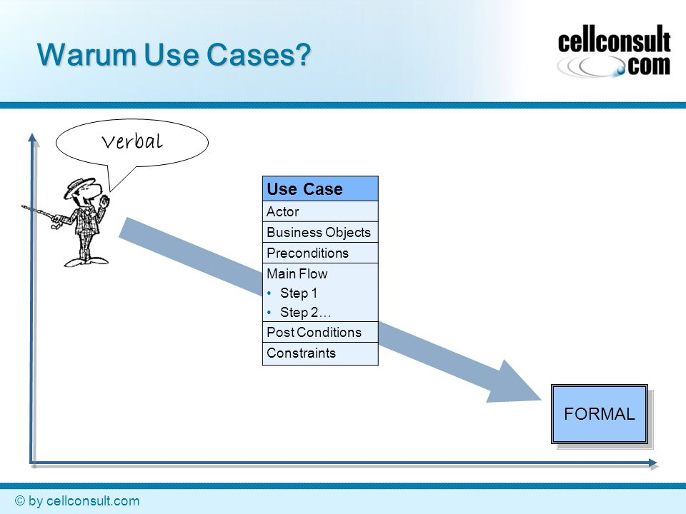 © by cellconsult.com Warum Use Cases.