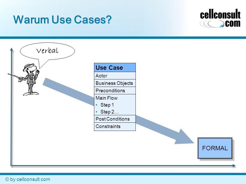 © by cellconsult.com Wie testet man einen Use Case.