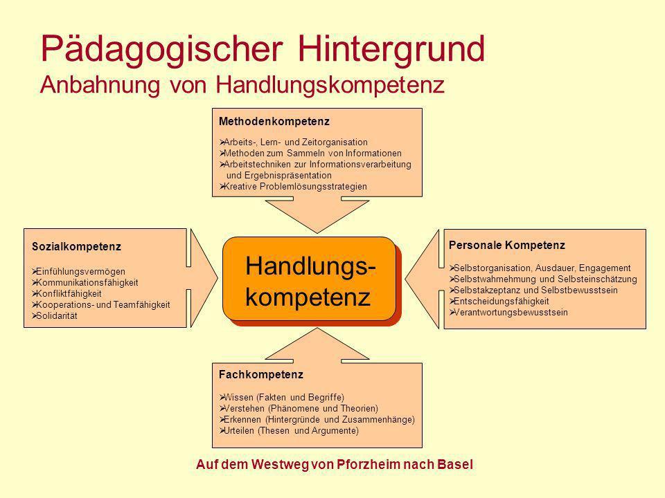 Auf dem Westweg von Pforzheim nach Basel Pädagogischer Hintergrund Anbahnung von Handlungskompetenz Methodenkompetenz Arbeits-, Lern- und Zeitorganisa