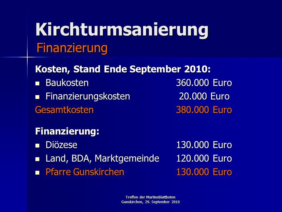 Treffen der Martinsblattboten Gunskirchen, 29. September 2010 Kosten, Stand Ende September 2010: Baukosten 360.000 Euro Baukosten 360.000 Euro Finanzi