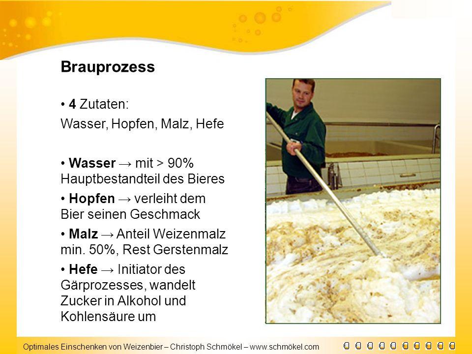Optimales Einschenken von Weizenbier – Christoph Schmökel – www.schmökel.com Brauprozess 4 Zutaten: Wasser, Hopfen, Malz, Hefe Wasser mit > 90% Hauptb