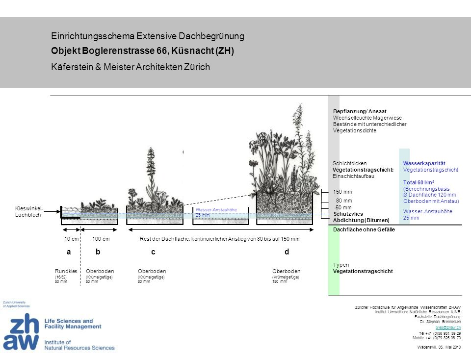 abc 50 mm 80 mm 150 mm Kieswinkel- Lochblech Rundkies (16/32) 50 mm 10 cm100 cm d Oberboden (Krümelgefüge) 50 mm Oberboden (Krümelgefüge) 80 mm Oberbo