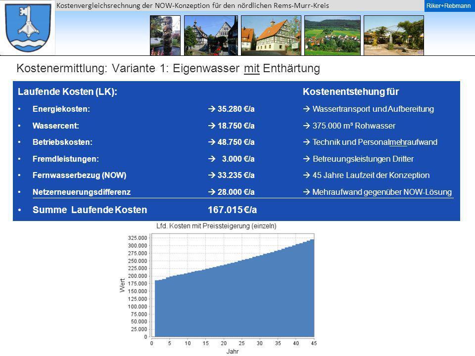 Riker + Rebmann Kostenvergleichsrechnung der NOW-Konzeption für den nördlichen Rems-Murr-Kreis Riker+Rebmann Kostenermittlung: Variante 1: Eigenwasser