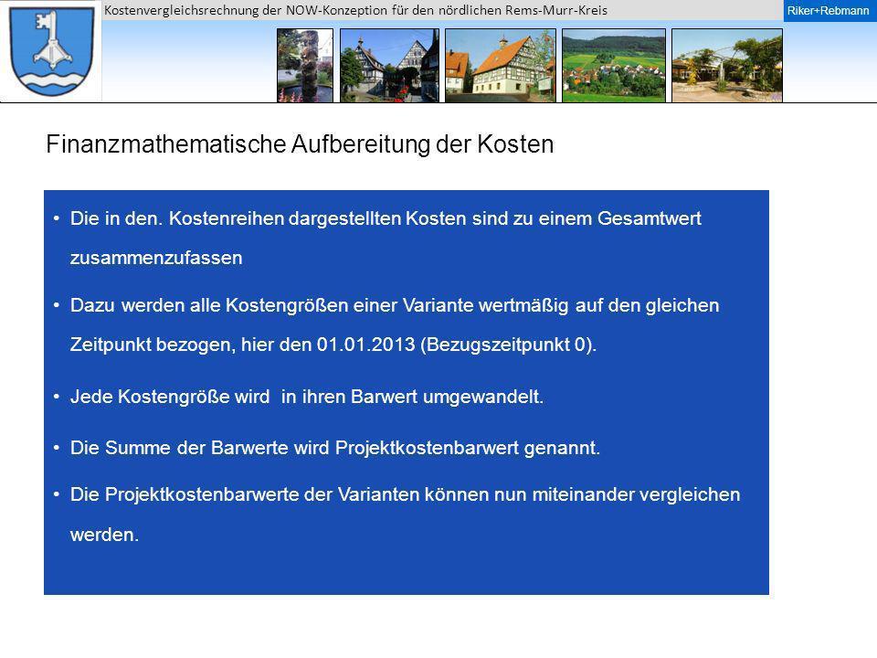 Riker + Rebmann Kostenvergleichsrechnung der NOW-Konzeption für den nördlichen Rems-Murr-Kreis Riker+Rebmann Finanzmathematische Aufbereitung der Kost