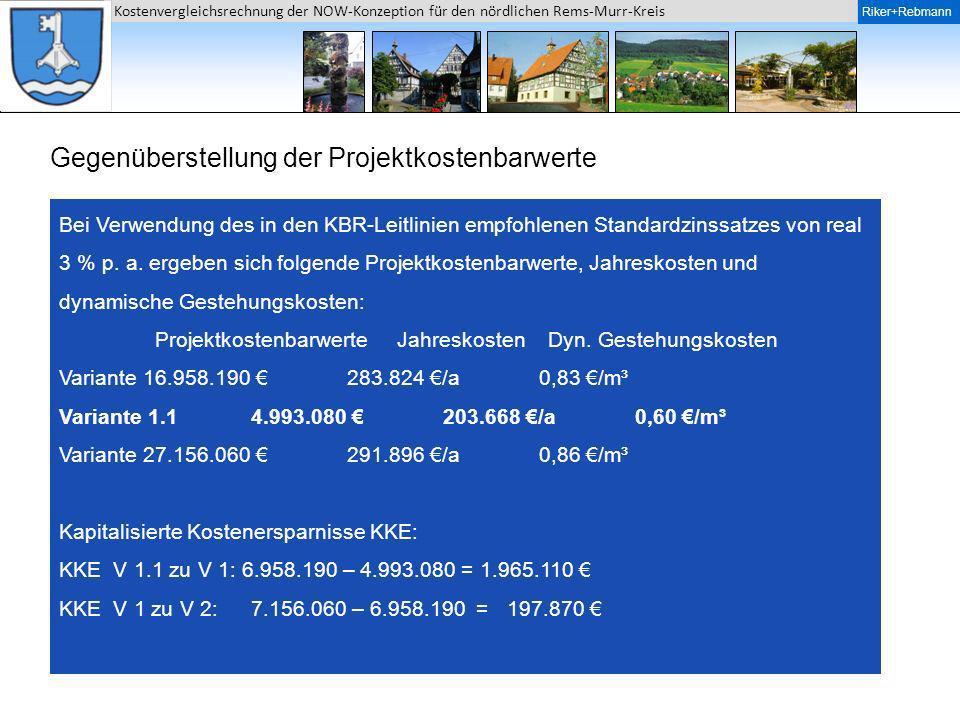 Riker + Rebmann Kostenvergleichsrechnung der NOW-Konzeption für den nördlichen Rems-Murr-Kreis Riker+Rebmann Gegenüberstellung der Projektkostenbarwer