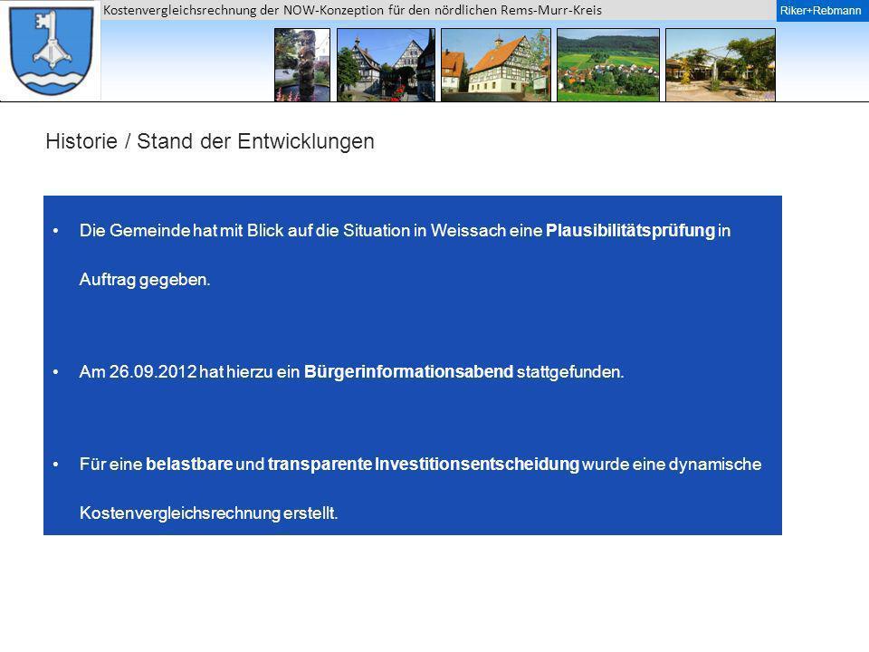 Riker + Rebmann Kostenvergleichsrechnung der NOW-Konzeption für den nördlichen Rems-Murr-Kreis Riker+Rebmann Unterweissach Cottenweiler Wattenweiler Bruch Oberweissach Überblick