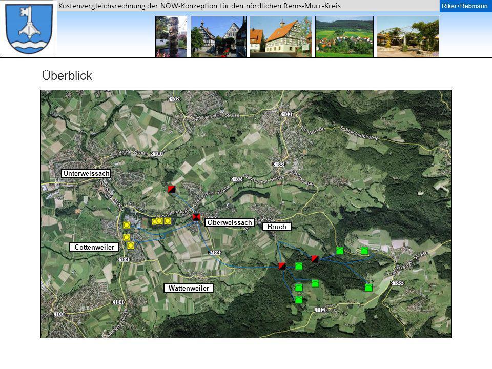 Riker + Rebmann Kostenvergleichsrechnung der NOW-Konzeption für den nördlichen Rems-Murr-Kreis Riker+Rebmann Unterweissach Cottenweiler Wattenweiler B